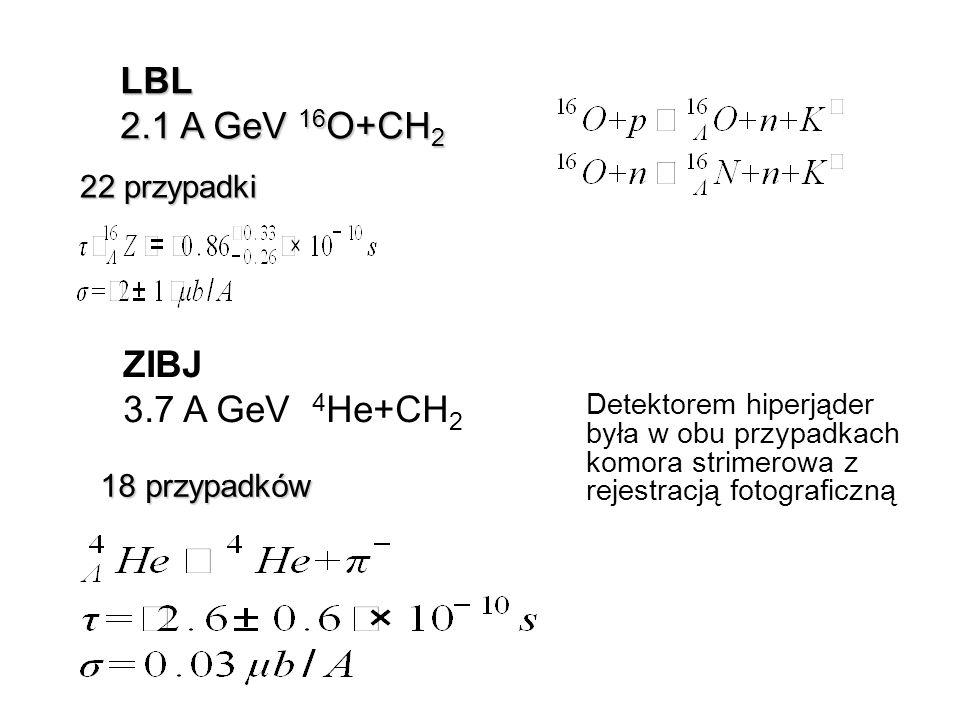 LBL 2.1 A GeV 16 O+CH 2 22 przypadki ZIBJ 3.7 A GeV 4 He+CH 2 18 przypadków 18 przypadków Detektorem hiperjąder była w obu przypadkach komora strimerowa z rejestracją fotograficzną