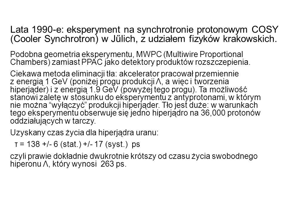 Lata 1990-e: eksperyment na synchrotronie protonowym COSY (Cooler Synchrotron) w Jűlich, z udziałem fizyków krakowskich.