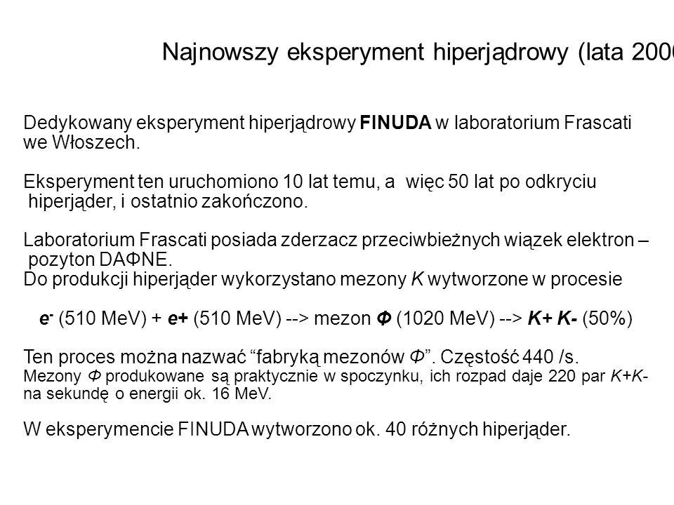 Dedykowany eksperyment hiperjądrowy FINUDA w laboratorium Frascati we Włoszech.