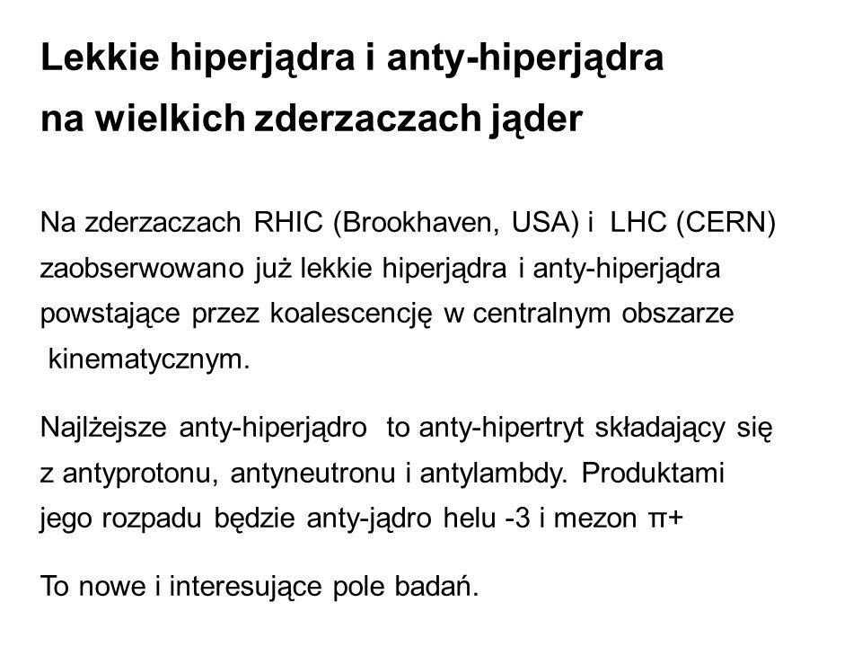 Lekkie hiperjądra i anty-hiperjądra na wielkich zderzaczach jąder Na zderzaczach RHIC (Brookhaven, USA) i LHC (CERN) zaobserwowano już lekkie hiperjądra i anty-hiperjądra powstające przez koalescencję w centralnym obszarze kinematycznym.
