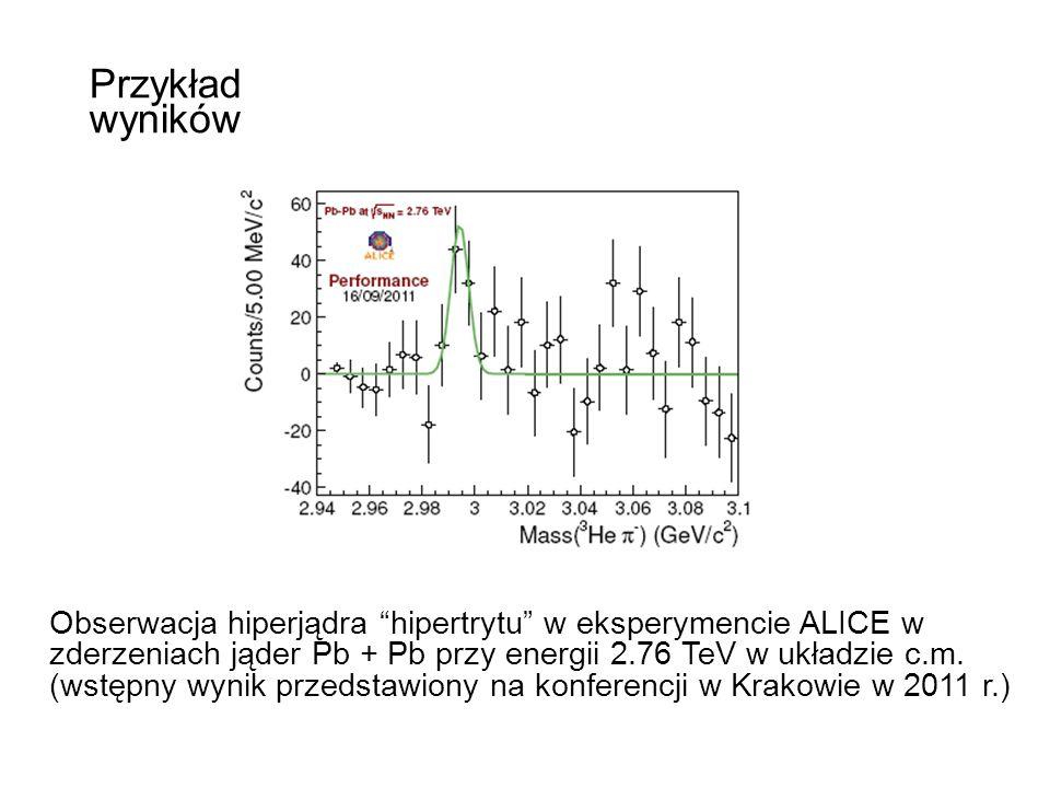 Obserwacja hiperjądra hipertrytu w eksperymencie ALICE w zderzeniach jąder Pb + Pb przy energii 2.76 TeV w układzie c.m.