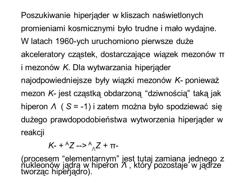 – Ndlahiperjąder Wykres Z – N dla hiperjąder