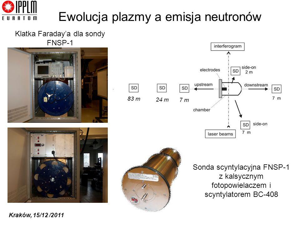 Klatka Faradaya dla sondy FNSP-1 Sonda scyntylacyjna FNSP-1 z kalsycznym fotopowielaczem i scyntylatorem BC-408 Ewolucja plazmy a emisja neutronów