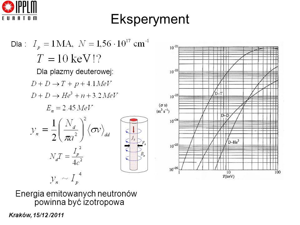 Kraków, 15/12 /2011 Eksperyment Dla plazmy deuterowej: Dla : Energia emitowanych neutronów powinna być izotropowa
