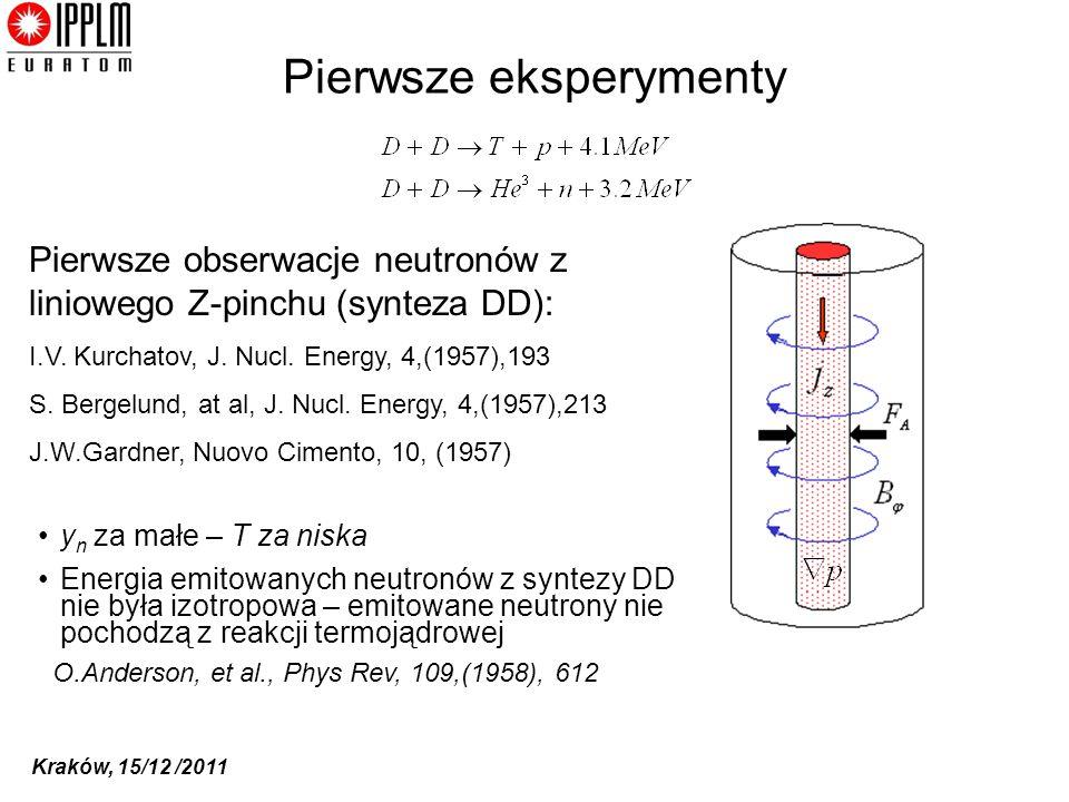 Kraków, 15/12 /2011 Pierwsze eksperymenty Pierwsze obserwacje neutronów z liniowego Z-pinchu (synteza DD): I.V. Kurchatov, J. Nucl. Energy, 4,(1957),1