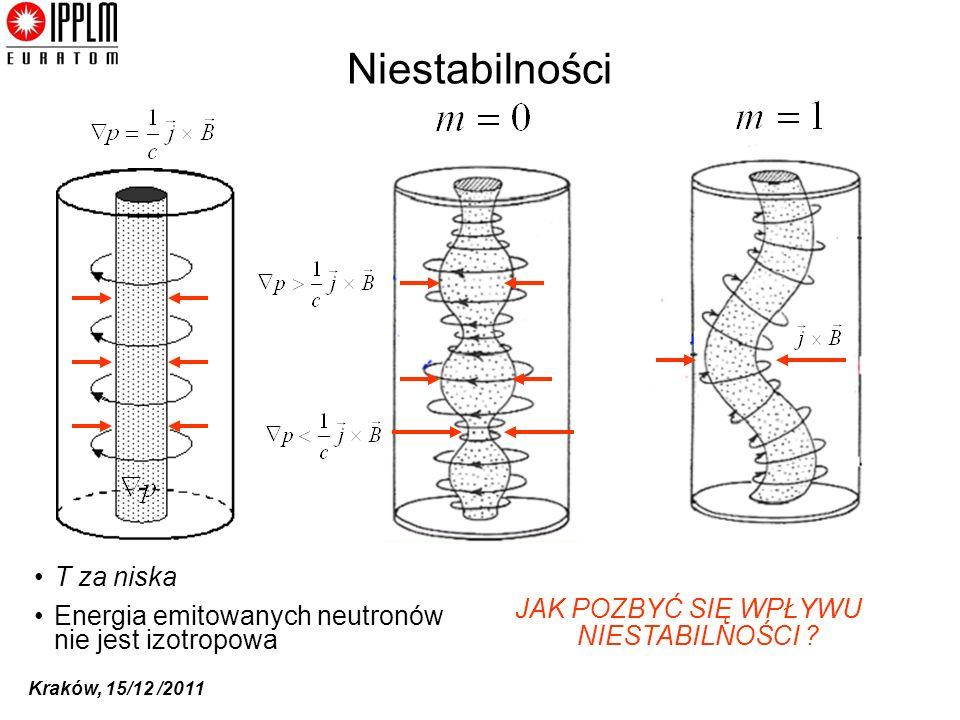 Kraków, 15/12 /2011 Niestabilności T za niska Energia emitowanych neutronów nie jest izotropowa JAK POZBYĆ SIĘ WPŁYWU NIESTABILNOŚCI ?