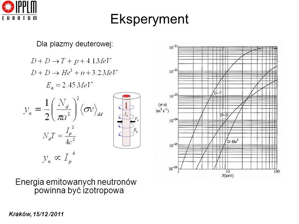 Kraków, 15/12 /2011 Eksperyment Dla plazmy deuterowej: Energia emitowanych neutronów powinna być izotropowa