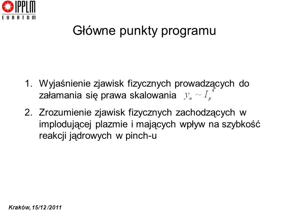 Kraków, 15/12 /2011 Główne punkty programu 1.Wyjaśnienie zjawisk fizycznych prowadzących do załamania się prawa skalowania 2.Zrozumienie zjawisk fizyc