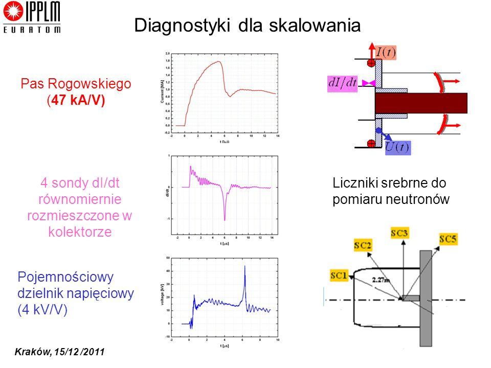 Kraków, 15/12 /2011 Diagnostyki dla skalowania 4 sondy dI/dt równomiernie rozmieszczone w kolektorze Pojemnościowy dzielnik napięciowy (4 kV/V) Pas Rogowskiego (47 kA/V) Liczniki srebrne do pomiaru neutronów