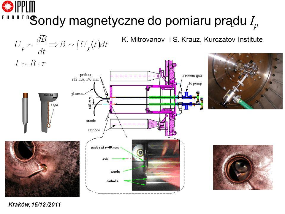 Kraków, 15/12 /2011 Sondy magnetyczne do pomiaru prądu I p K. Mitrovanov i S. Krauz, Kurczatov Institute