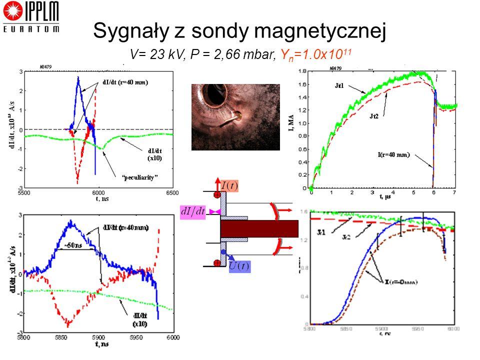 Kraków, 15/12 /2011 Sygnały z sondy magnetycznej V= 23 kV, P = 2,66 mbar, Y n =1.0x10 11