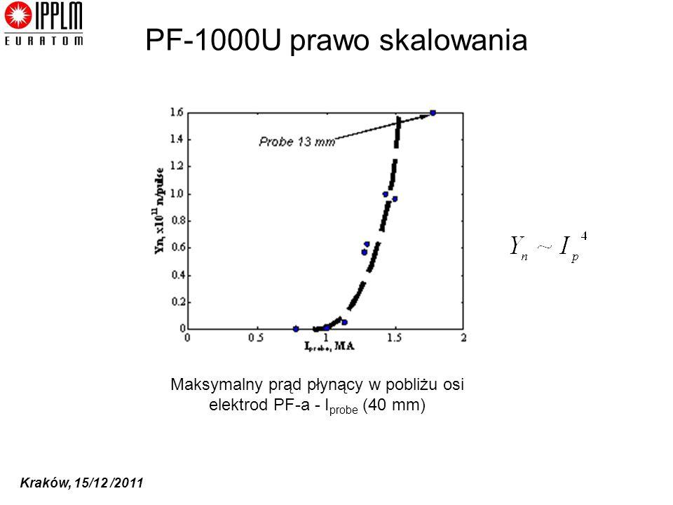 Kraków, 15/12 /2011 PF-1000U prawo skalowania Maksymalny prąd płynący w pobliżu osi elektrod PF-a - I probe (40 mm)