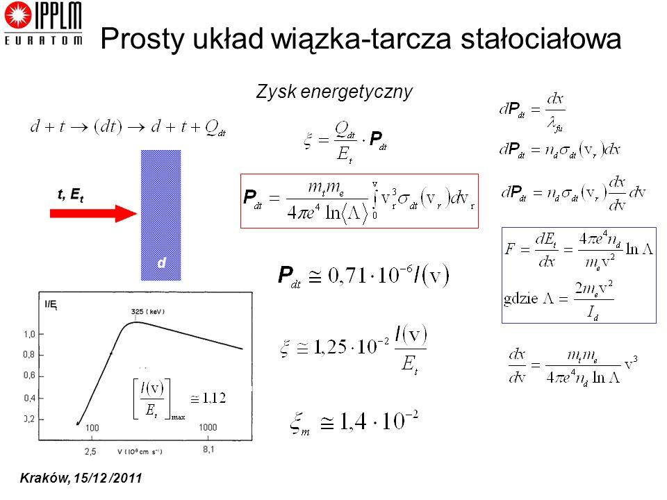 Kraków, 15/12 /2011 Prosty układ wiązka-tarcza stałociałowa Zysk energetyczny