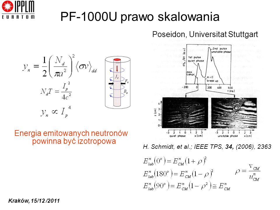 Kraków, 15/12 /2011 Poseidon, Universitat Stuttgart H. Schmidt, et al.; IEEE TPS, 34, (2006), 2363 Energia emitowanych neutronów powinna być izotropow