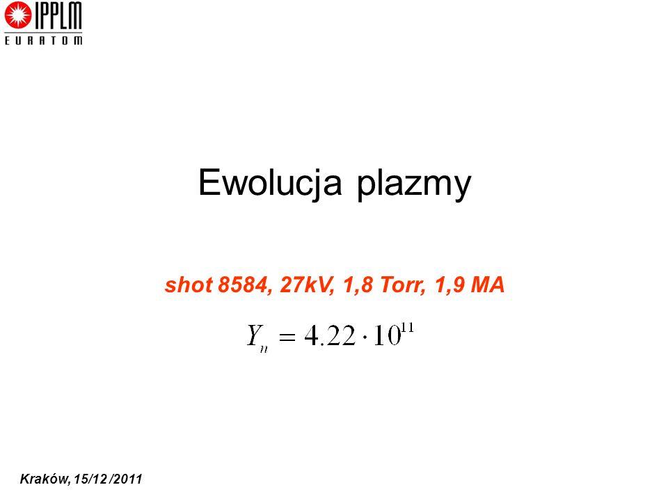 Kraków, 15/12 /2011 Ewolucja plazmy shot 8584, 27kV, 1,8 Torr, 1,9 MA