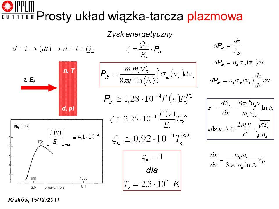Kraków, 15/12 /2011 Prosty układ wiązka-tarcza plazmowa Zysk energetyczny n, T