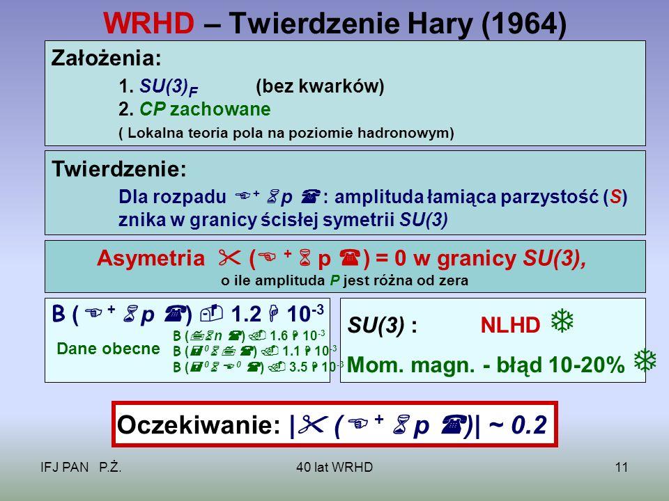 IFJ PAN P.Ż.40 lat WRHD11 WRHD – Twierdzenie Hary (1964) Założenia: 1.