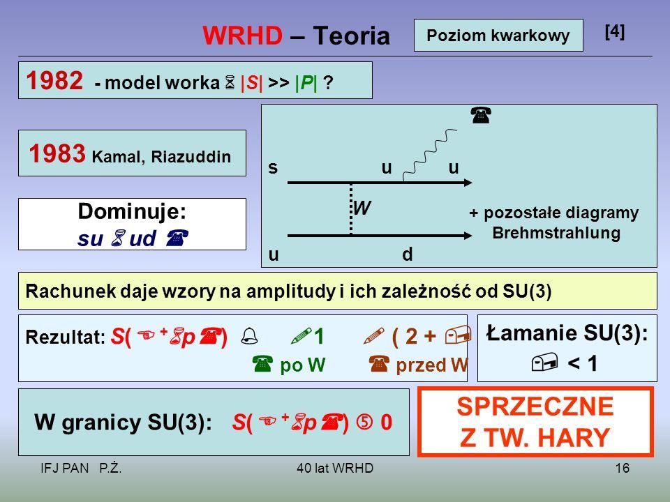 IFJ PAN P.Ż.40 lat WRHD16 WRHD – Teoria [4] Poziom kwarkowy 1983 Kamal, Riazuddin Dominuje: su ud s u u + pozostałe diagramy Brehmstrahlung ud Rachunek daje wzory na amplitudy i ich zależność od SU(3) Rezultat: S( + p ) 1 ( 2 + ) / 3 po W przed W Łamanie SU(3): < 1 W granicy SU(3): S( + p ) 0 SPRZECZNE Z TW.