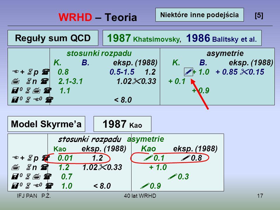 IFJ PAN P.Ż.40 lat WRHD17 WRHD – Teoria [5] stosunki rozpadu asymetrie K.