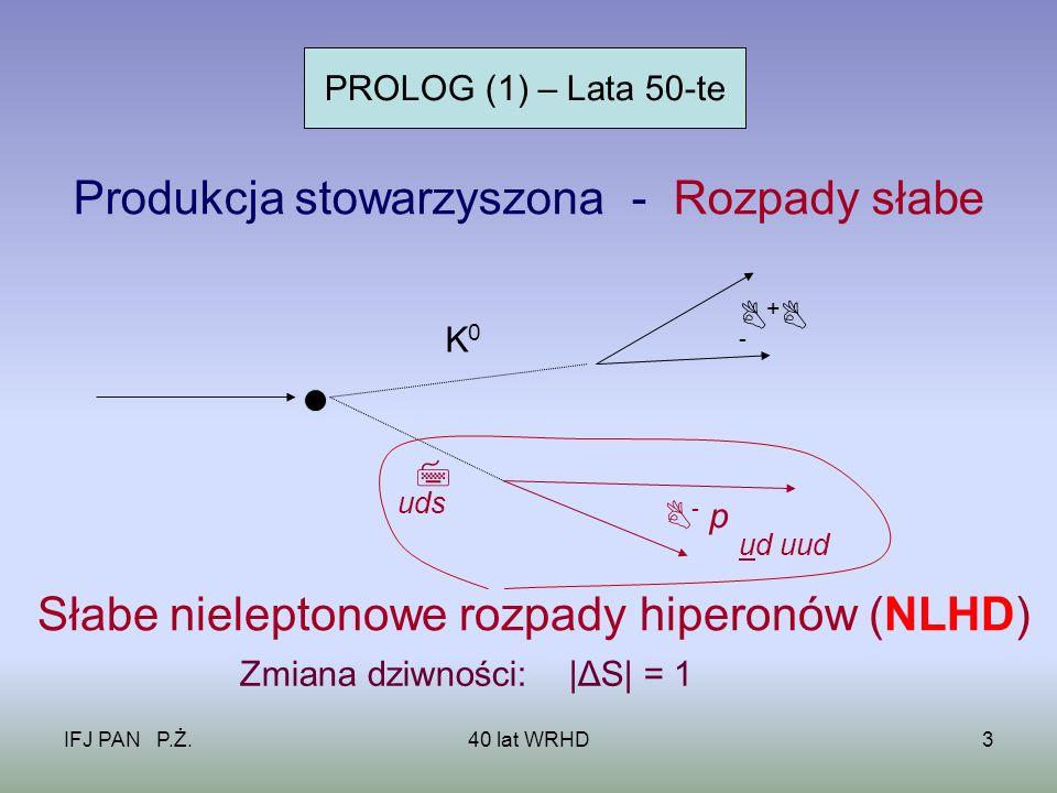 IFJ PAN P.Ż.40 lat WRHD24 WRHD – Teoria [12] Połowiczne konkluzje i dalsze pytania 1.