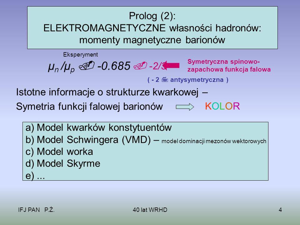 IFJ PAN P.Ż.40 lat WRHD4 Istotne informacje o strukturze kwarkowej – Symetria funkcji falowej barionów Prolog (2): ELEKTROMAGNETYCZNE własności hadronów: momenty magnetyczne barionów KOLORKOLOR a)Model kwarków konstytuentów b)Model Schwingera (VMD) – model dominacji mezonów wektorowych c)Model worka d)Model Skyrme e)...