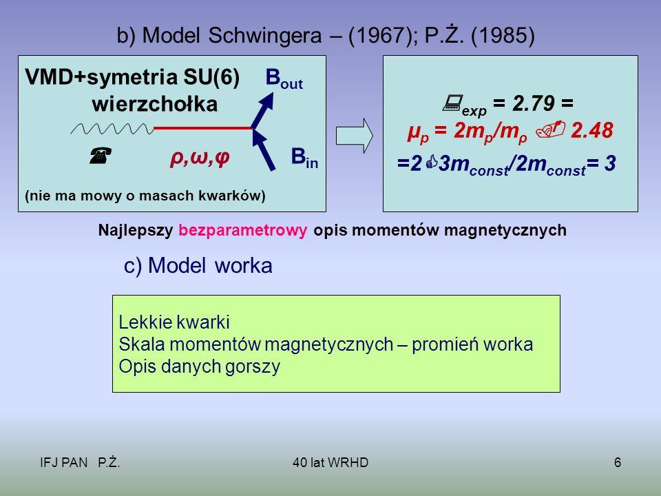 IFJ PAN P.Ż.40 lat WRHD27 WRHD + NLHD – Teoria [15] Gell-Mann i Zweig VMD: ~ V (prąd wektorowy) PCAC: ~ A (prąd aksjalny) Zweig: ; SU(6) Gell-Mann: V A ; SU(3) L SU(3) R Rozróznienie między kwarkami konstytuentami Zweiga (1964) i kwarkami prądowymi Gell-Manna (1964) – ( tylko symetria) Dla Gell-Manna dwa człony dla (w zależności od tego na co zadziała), jeden dla ( T(A(x), H p.v.(0)) ) T(V(x), H p.v.