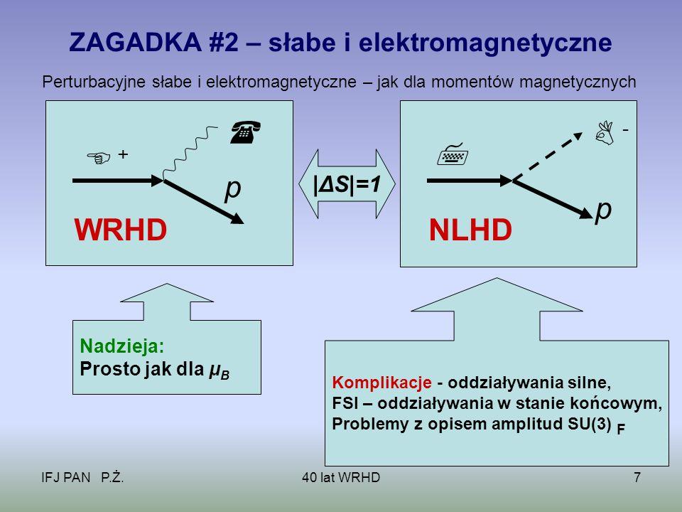 IFJ PAN P.Ż.40 lat WRHD8 WRHD & NLHD – amplitudy zachowujące parzystość P (p.c.) – amplitudy łamiące parzystość S (p.v.) Stosunki rozpaduB |S| 2 +|P| 2 Asymetrie = 2 Re (S * P) / (|S| 2 +|P| 2 ) fale NLHD p n 0 + n + + p 0 n 0 0 WRHD + p 0 n n 0 0 0 B O(10 -3 ) B O(1) Silne / Elektromagnetyczne