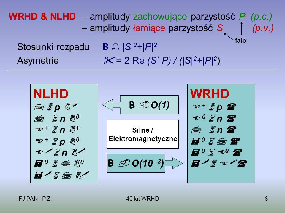 IFJ PAN P.Ż.40 lat WRHD29 40 lat WRHD – Podsumowanie (2) 1.Przyczyny dużej asymetrii ( + p ) – zidentyfikowane po 40 latach poprzez pełną analizę danych doświadczalnych: wielkość asymetrii MUSI wynikać z silnego łamania SU(3) ( zagadka #2) 2.