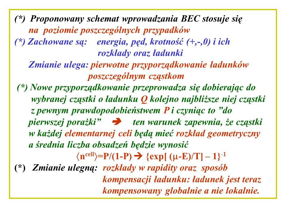 (*) Proponowany schemat wprowadzania BEC stosuje się na poziomie poszczególnych przypadków (*) Zachowane są: energia, pęd, krotność (+,-,0) i ich rozkłady oraz ładunki Zmianie ulega: pierwotne przyporządkowanie ładunków poszczególnym cząstkom (*) Nowe przyporządkowanie przeprowadza się dobierając do wybranej cząstki o ładunku Q kolejno najbliższe niej cząstki z pewnym prawdopodobieństwem P i czyniąc to do pierwszej porażki ten warunek zapewnia, że cząstki w każdej elementarnej celi będą mieć rozkład geometryczny a średnia liczba obsadzeń będzie wynosić n cell =P/(1-P) {exp[ ( -E)/T] – 1} -1 (*) Zmianie ulegną: rozkłady w rapidity oraz sposób kompensacji ładunku: ładunek jest teraz kompensowany globalnie a nie lokalnie.