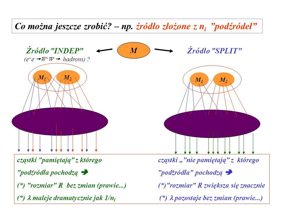 M M1M1 M2M2 M1M1 M2M2 Źródło INDEP Źródło SPLIT Co można jeszcze zrobić.