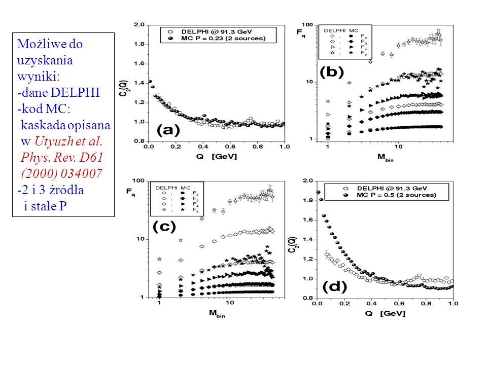 Możliwe do uzyskania wyniki: -dane DELPHI -kod MC: kaskada opisana w Utyuzh et al.