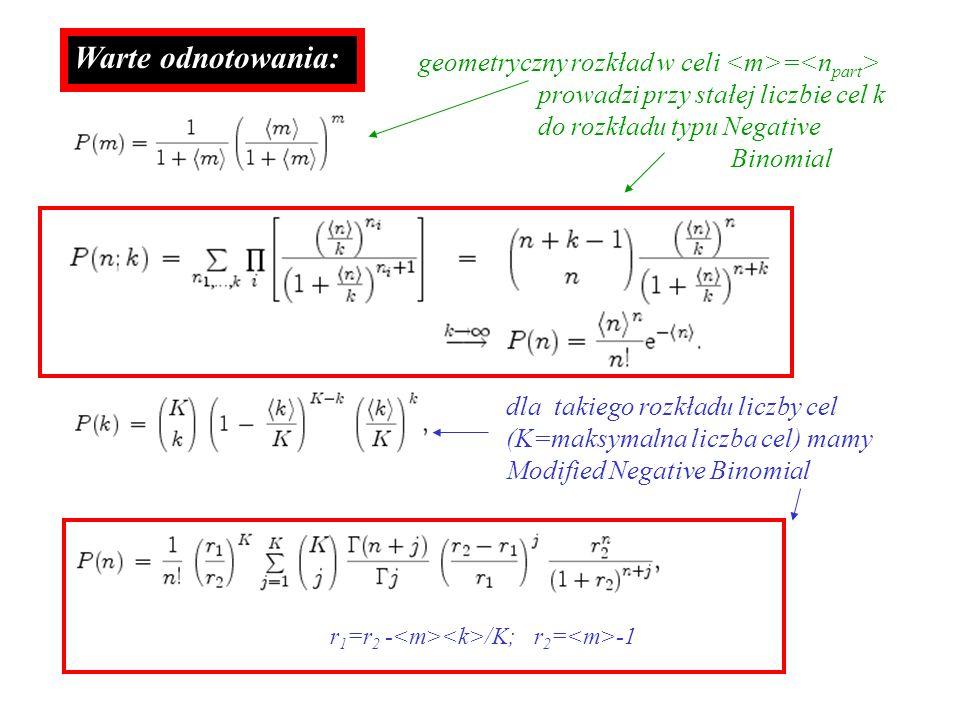 Warte odnotowania: geometryczny rozkład w celi = prowadzi przy stałej liczbie cel k do rozkładu typu Negative Binomial dla takiego rozkładu liczby cel (K=maksymalna liczba cel) mamy Modified Negative Binomial r 1 =r 2 - /K; r 2 = -1