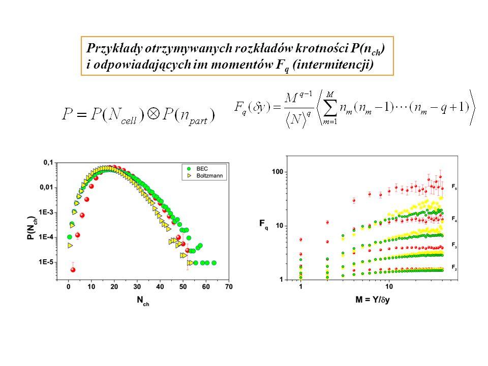 Przykłady otrzymywanych rozkładów krotności P(n ch ) i odpowiadających im momentów F q (intermitencji)