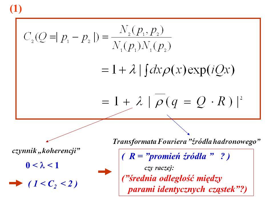 czynnik koherencji Transformata Fouriera źródła hadronowego ( 1 < C 2 < 2 ) ( R = promień źródła .
