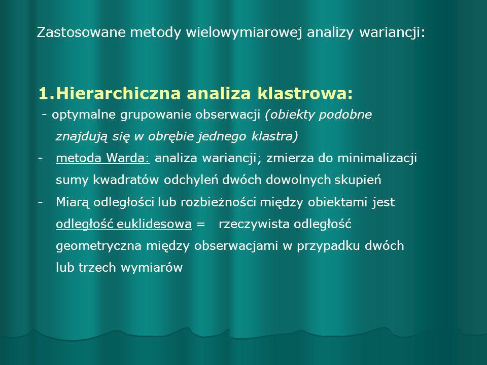 Zastosowane metody wielowymiarowej analizy wariancji: 1.Hierarchiczna analiza klastrowa: - optymalne grupowanie obserwacji (obiekty podobne znajdują s