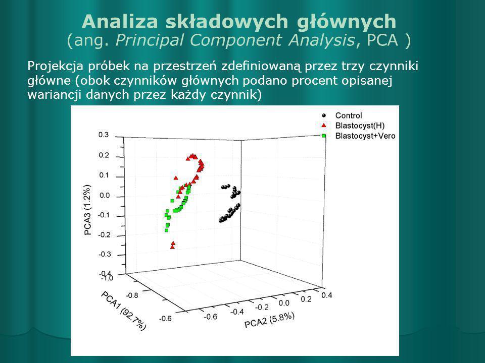 Analiza składowych głównych (ang. Principal Component Analysis, PCA ) Projekcja próbek na przestrzeń zdefiniowaną przez trzy czynniki główne (obok czy