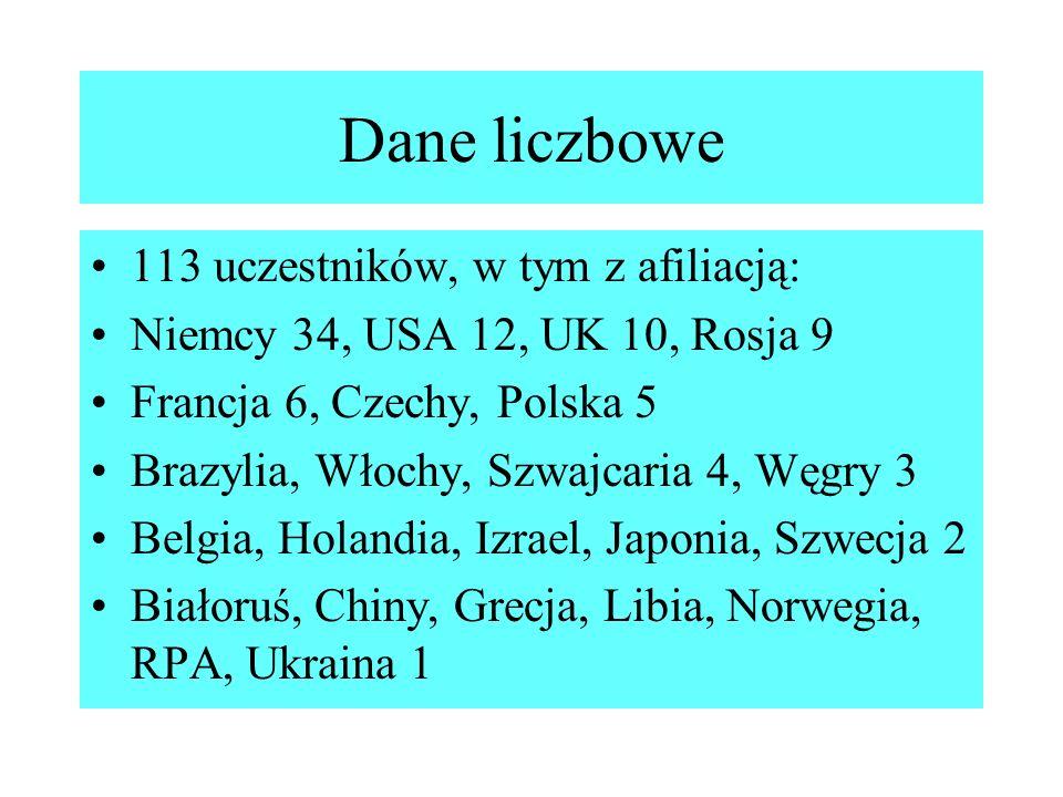 Dane liczbowe 113 uczestników, w tym z afiliacją: Niemcy 34, USA 12, UK 10, Rosja 9 Francja 6, Czechy, Polska 5 Brazylia, Włochy, Szwajcaria 4, Węgry