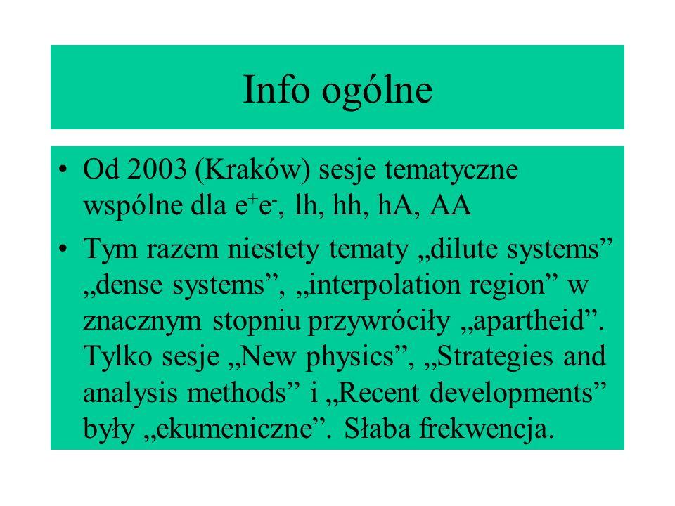Info ogólne Od 2003 (Kraków) sesje tematyczne wspólne dla e + e -, lh, hh, hA, AA Tym razem niestety tematy dilute systems dense systems, interpolatio