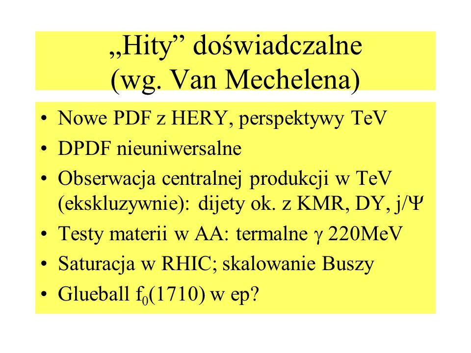 Hity doświadczalne (wg. Van Mechelena) Nowe PDF z HERY, perspektywy TeV DPDF nieuniwersalne Obserwacja centralnej produkcji w TeV (ekskluzywnie): dije
