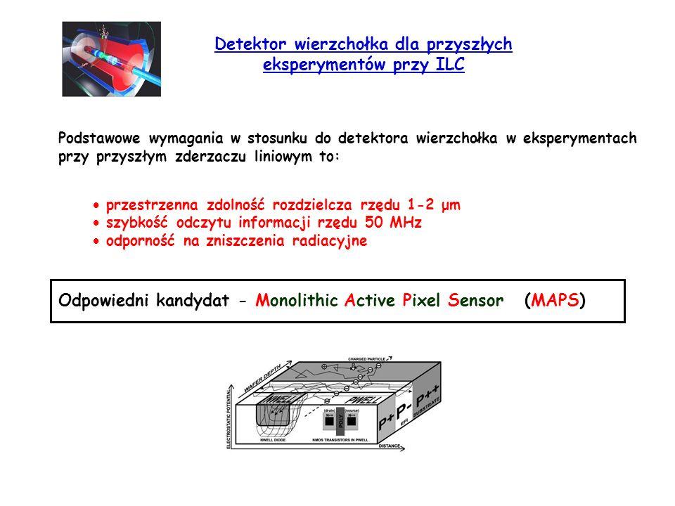 Podstawowe wymagania w stosunku do detektora wierzcholka w eksperymentach przy przyszłym zderzaczu liniowym to: przestrzenna zdolność rozdzielcza rzędu 1-2 μm szybkość odczytu informacji rzędu 50 MHz odporność na zniszczenia radiacyjne Odpowiedni kandydat - Monolithic Active Pixel Sensor (MAPS) Detektor wierzcholka dla przyszlych eksperymentów przy ILC
