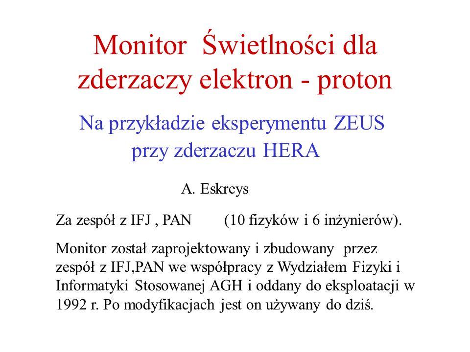 Monitor Świetlności dla zderzaczy elektron - proton Na przykładzie eksperymentu ZEUS przy zderzaczu HERA A. Eskreys Za zespół z IFJ, PAN (10 fizyków i