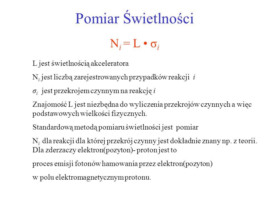 L jest świetlnością akceleratora N i jest liczbą zarejestrowanych przypadków reakcji i σ i jest przekrojem czynnym na reakcję i Znajomość L jest niezb