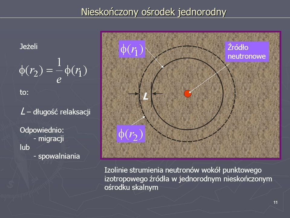 11 Źródło neutronowe Izolinie strumienia neutronów wokół punktowego izotropowego źródła w jednorodnym nieskończonym ośrodku skalnym L Nieskończony ośr