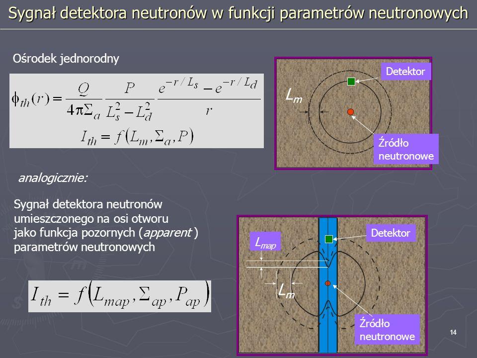 14 Sygnał detektora neutronów w funkcji parametrów neutronowych analogicznie: Sygnał detektora neutronów umieszczonego na osi otworu jako funkcja pozo