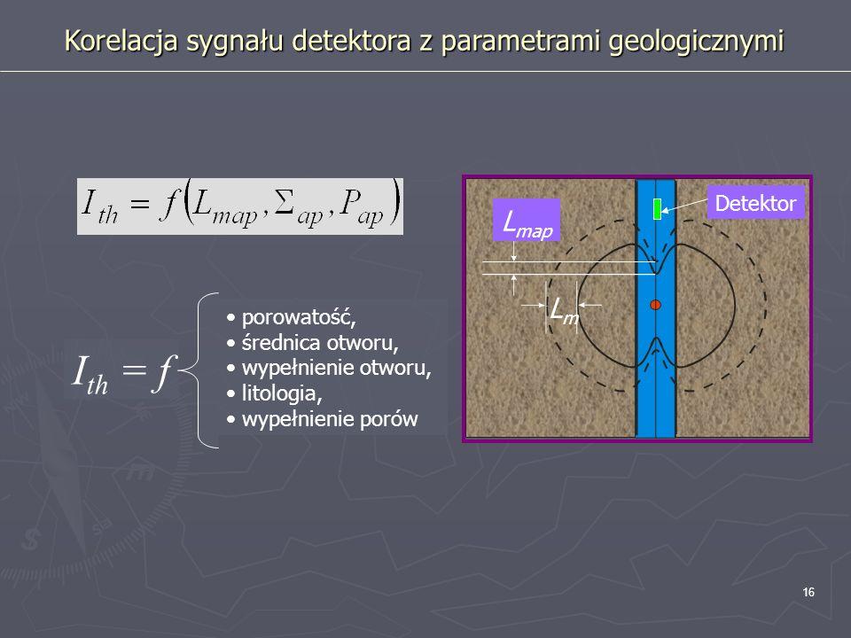 16 LmLm L map Detektor porowatość, średnica otworu, wypełnienie otworu, litologia, wypełnienie porów I th = f Korelacja sygnału detektora z parametram