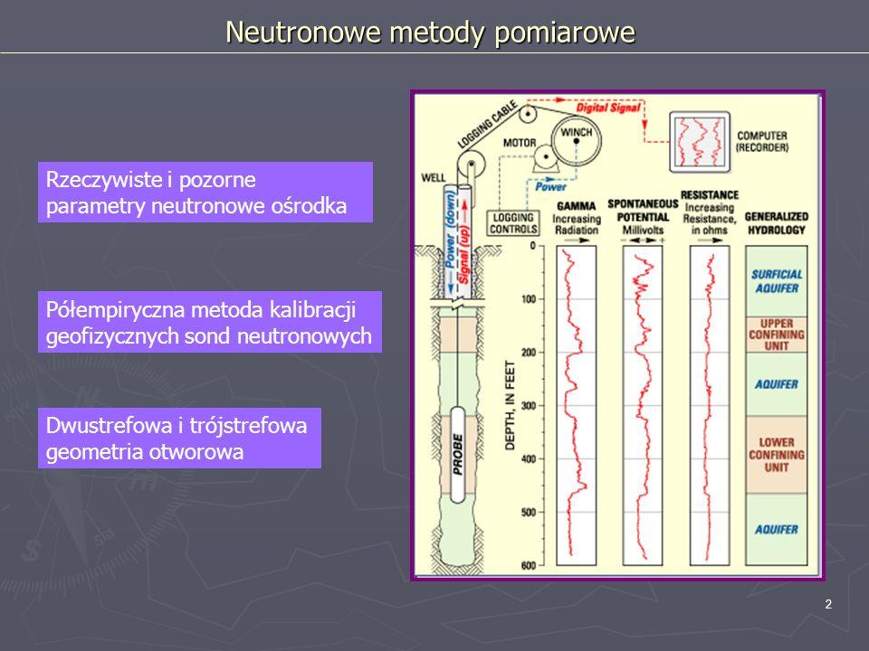 13 Źródło neutronowe Otwór pusty Pozorna (apparent) długość migracji wewnątrz otworu widziana przez detektor neutronów Długość migracji charakterystyczna dla ośrodka skalnego L map LmLm Ośrodek niejednorodny: dwustrefowa geometria cylindryczna Izolinie strumienia neutronów wokół punktowego izotropowego źródła umieszczonego na osi otworu wypełnionego powietrzem