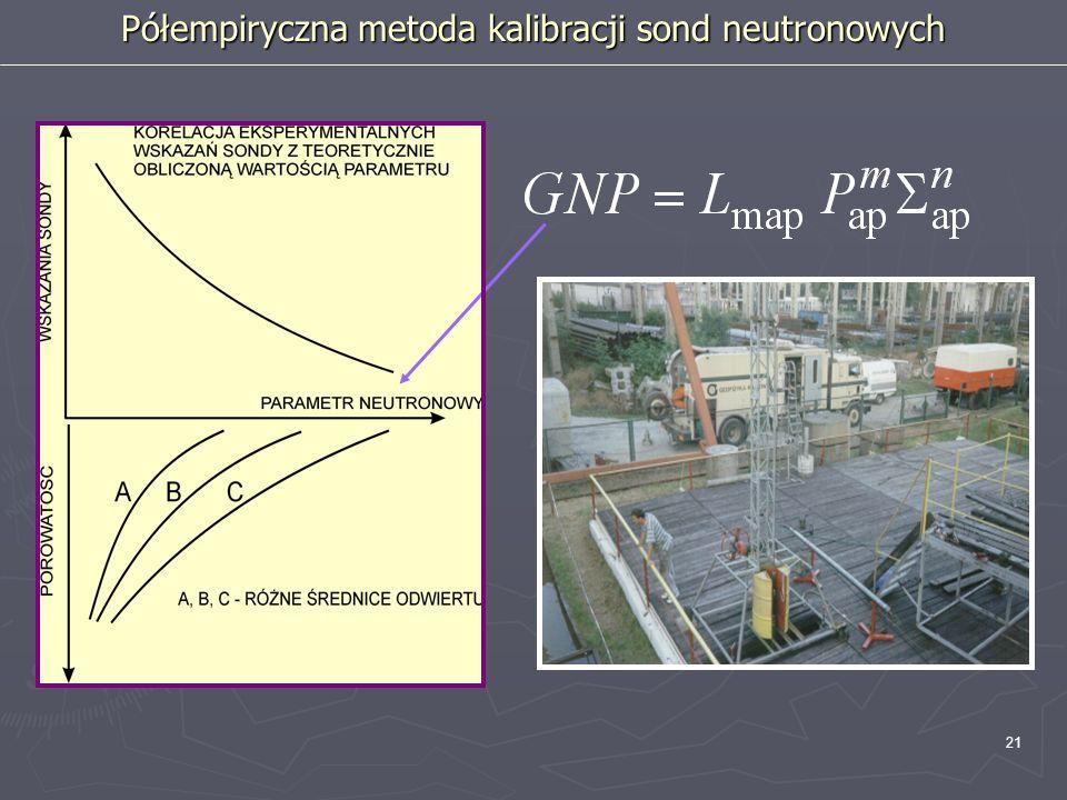 21 Półempiryczna metoda kalibracji sond neutronowych
