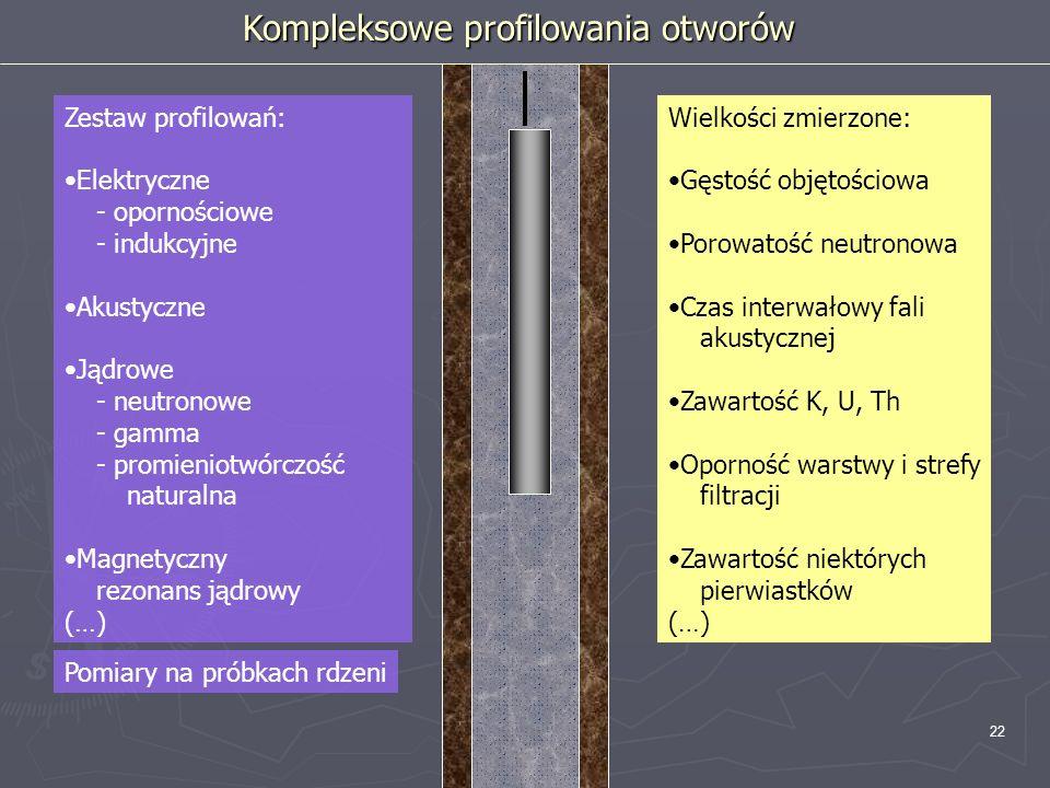 22 Wielkości zmierzone: Gęstość objętościowa Porowatość neutronowa Czas interwałowy fali akustycznej Zawartość K, U, Th Oporność warstwy i strefy filt