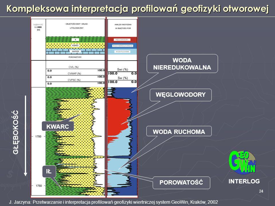 24 J. Jarzyna: Przetwarzanie i interpretacja profilowań geofizyki wiertniczej system GeoWin, Kraków, 2002 Kompleksowa interpretacja profilowań geofizy
