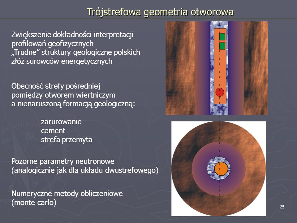 25 Obecność strefy pośredniej pomiędzy otworem wiertniczym a nienaruszoną formacją geologiczną: zarurowanie cement strefa przemyta Trójstrefowa geomet
